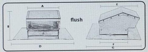 Flush Mounted 10 Quot Galvanized Metal Roof Cap